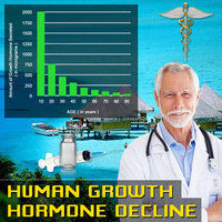 Best Growth Hgh Hormone