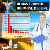 Best Therapy Hgh For Women