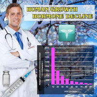 Growth Hgh Hormone Releaser