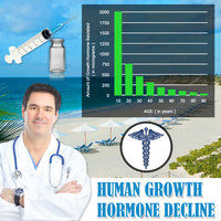 Hgh Purchase Injections Online