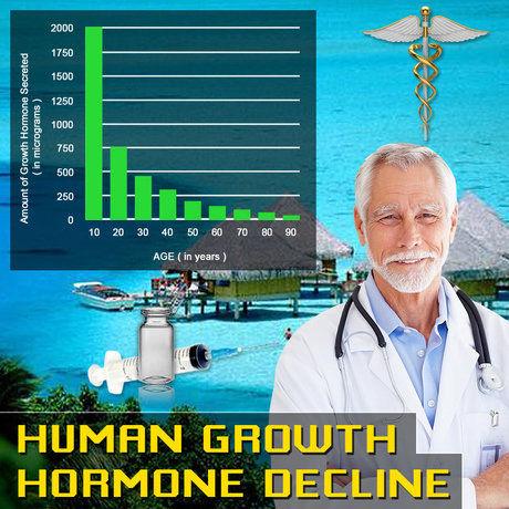 Best Growth Hgh Hormone