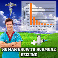Pituitary Hgh Growth Hormone Review