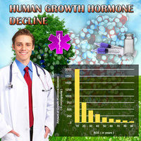 Top Natural Hgh Human Growth Hormone